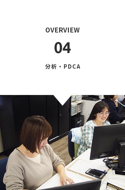 分析・PDCA